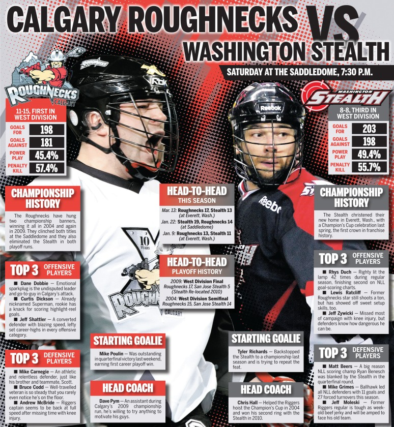 A page appearing in the Calgary Sun for 2011 NLL playoffs. Indesign