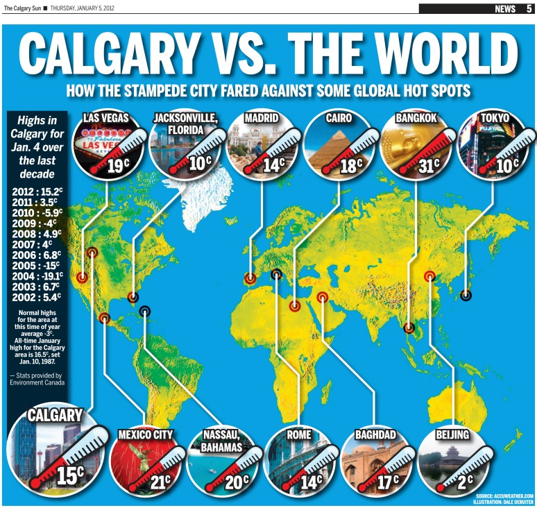 Designed for the Calgary Sun